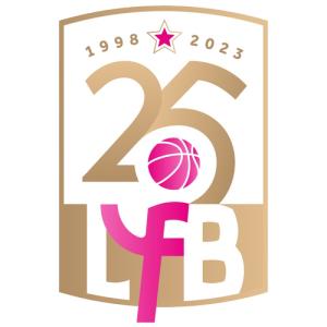 FRA-1