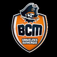 BCM U21