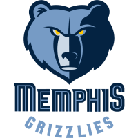 the Memphis Grizzlies