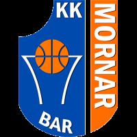 Mornar Bar U19