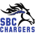 Southeastern Baptist Chargers