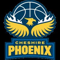 Cheshire Jets