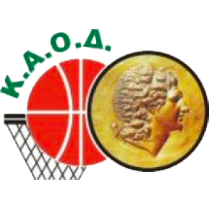 KAO Dramas logo