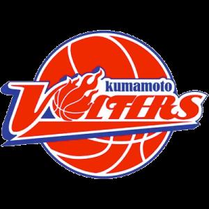 Kumamoto Vorters logo