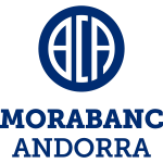 Logo MoraBanc Andorra