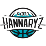 Logo Kyoto Hannaryz