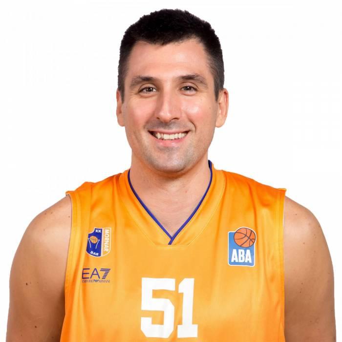Photo de Milko Bjelica, saison 2019-2020