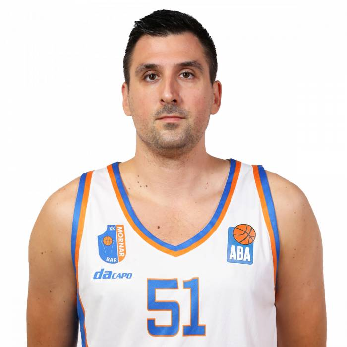 Photo de Milko Bjelica, saison 2020-2021