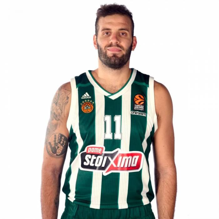 Photo de Nikos Pappas, saison 2019-2020