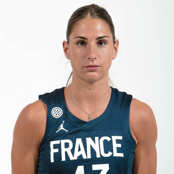 Photo of Romane Bernies, 2018-2019 season