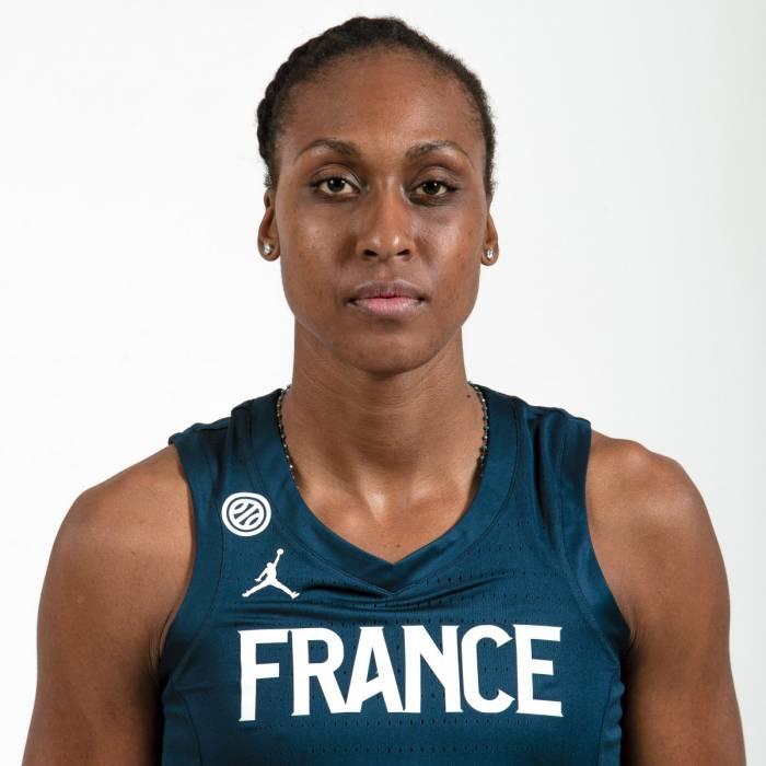 Photo of Sandrine Gruda, 2018-2019 season