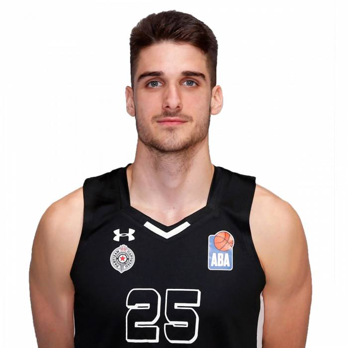 Photo de Rade Zagorac, saison 2018-2019