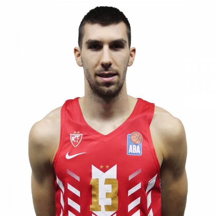 Photo de Ognjen Dobric, saison 2019-2020