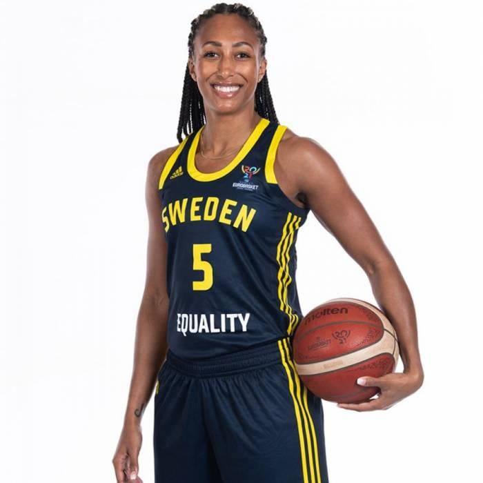 Photo of Kalis Loyd, 2021-2022 season