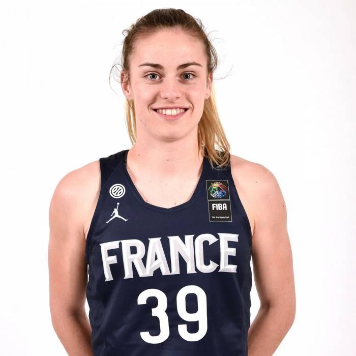 Photo of Alix Duchet, 2018-2019 season