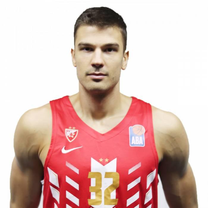 Photo de Nikola Jovanovic, saison 2019-2020