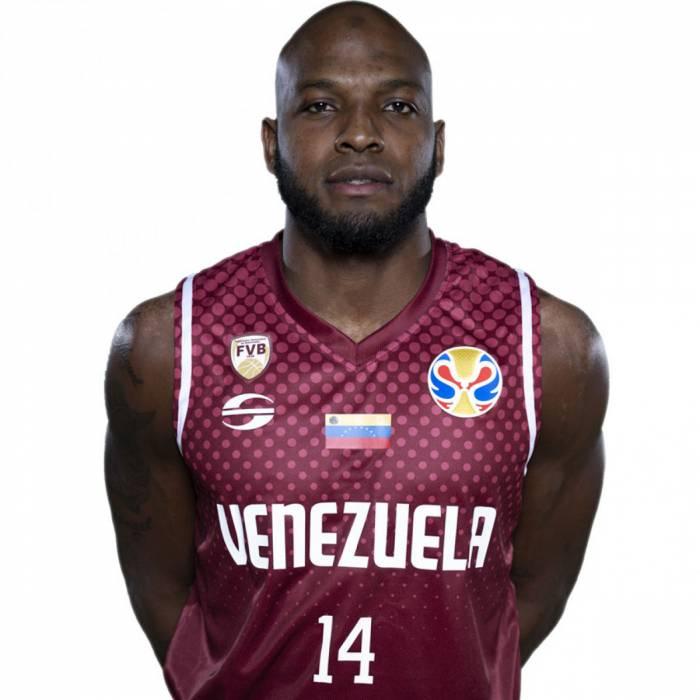 Photo de Miguel Ruiz, saison 2019-2020