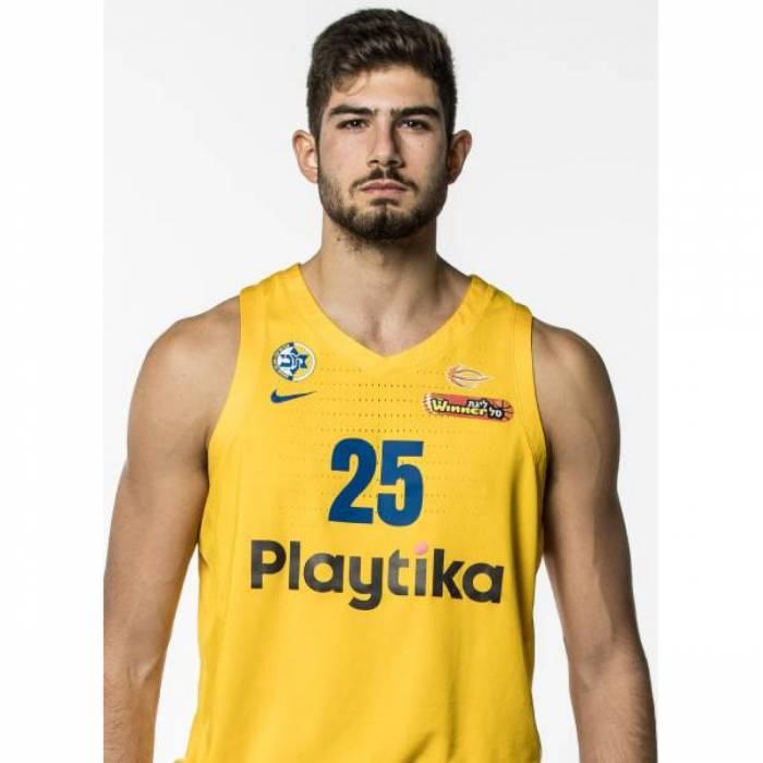 Foto de Yonatan Atias, temporada 2020-2021