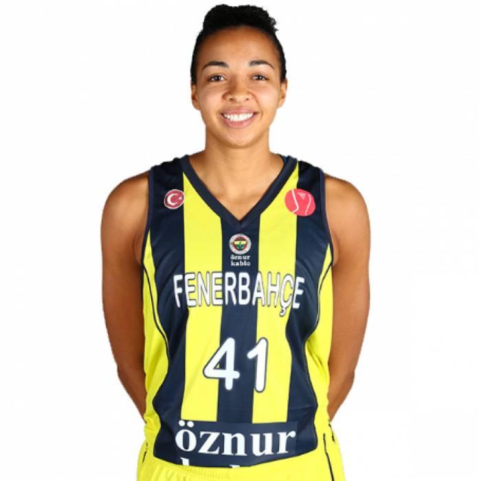 Photo of Kiah Stokes, 2019-2020 season