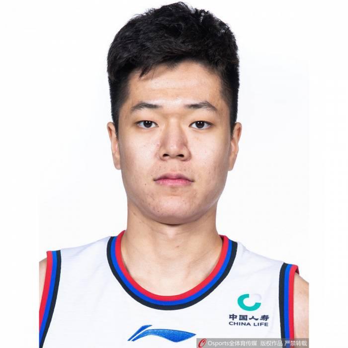 Photo of Yunmeng Zhang, 2019-2020 season